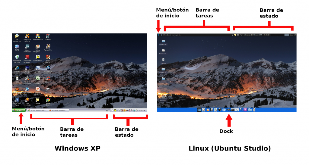 escritorios linux y windows