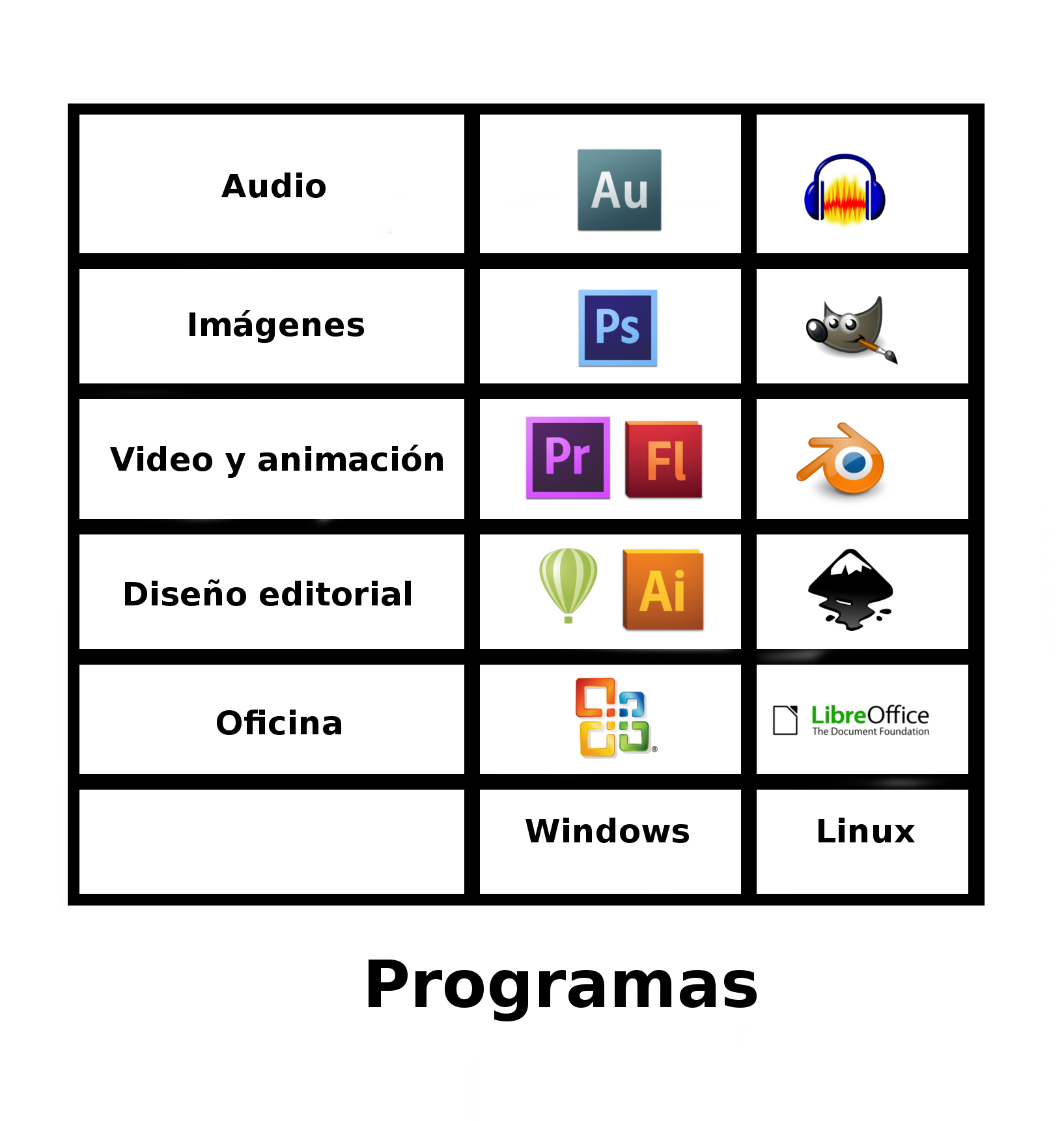 Mi primer mes con linux mav multimedia for Programas para oficina