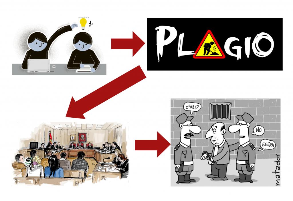 lo que pasa cuando se violan derechos de autor